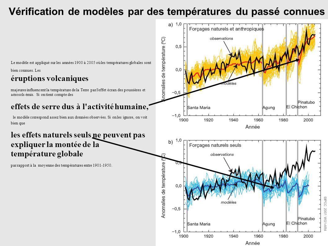 Vérification de modèles par des températures du passé connues Le modèle est appliqué sur les années 1900 à 2005 où les températures globales sont bien
