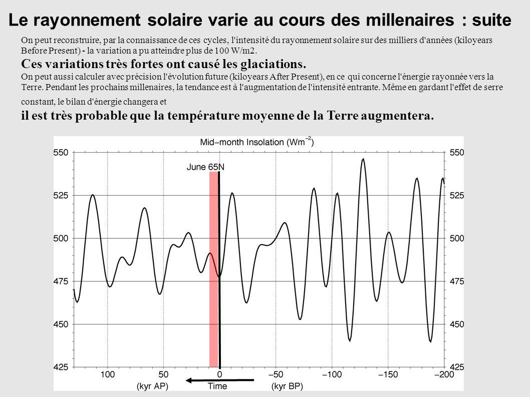 Le rayonnement solaire varie au cours des millenaires : suite On peut reconstruire, par la connaissance de ces cycles, l'intensité du rayonnement sola