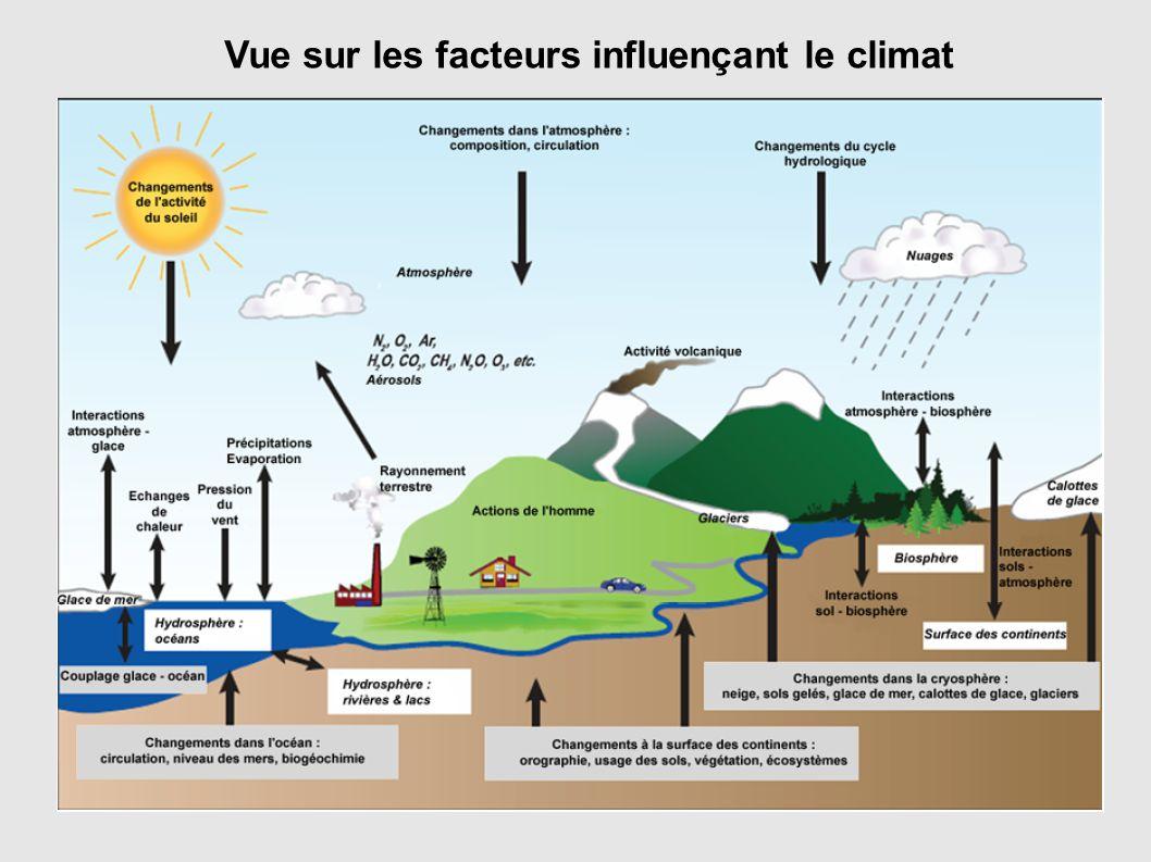 Vue sur les facteurs influençant le climat