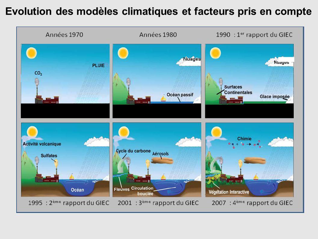 Evolution des modèles climatiques et facteurs pris en compte