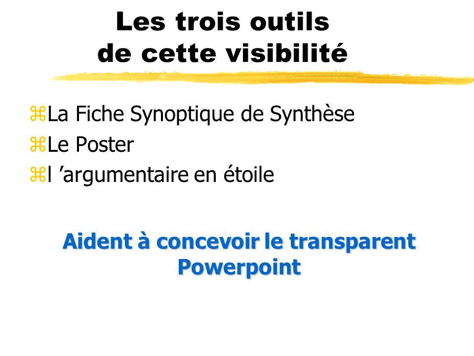 Les trois outils de cette visibilité zLa Fiche Synoptique de Synthèse zLe Poster zl argumentaire en étoile Aident à concevoir le transparent Powerpoin