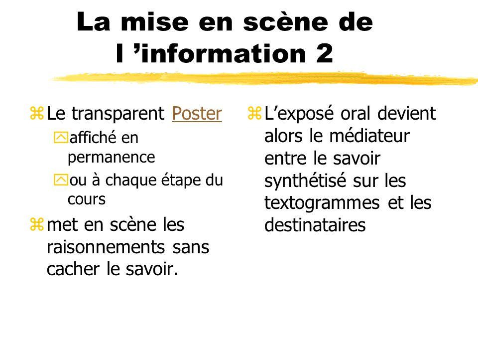 La mise en scène de l information 2 zLe transparent PosterPoster yaffiché en permanence you à chaque étape du cours zmet en scène les raisonnements sa
