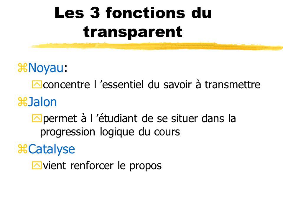 Les 3 fonctions du transparent zNoyau: yconcentre l essentiel du savoir à transmettre zJalon ypermet à l étudiant de se situer dans la progression log