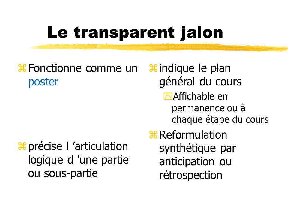 Le transparent jalon zFonctionne comme un poster zprécise l articulation logique d une partie ou sous-partie z indique le plan général du cours yAffic