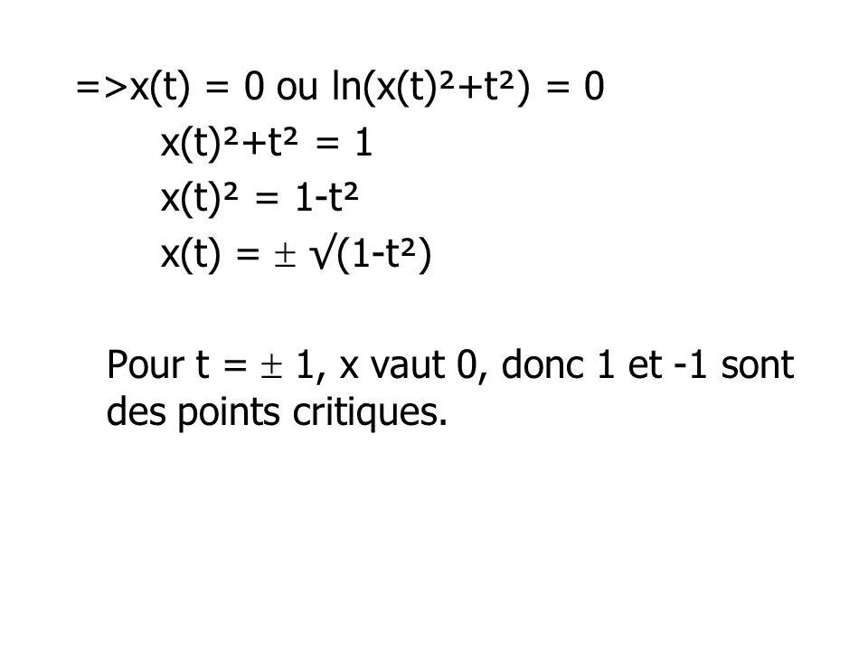 =>x(t) = 0 ou ln(x(t)²+t²) = 0 x(t)²+t² = 1 x(t)² = 1-t² x(t) = (1-t²) Pour t = 1, x vaut 0, donc 1 et -1 sont des points critiques.