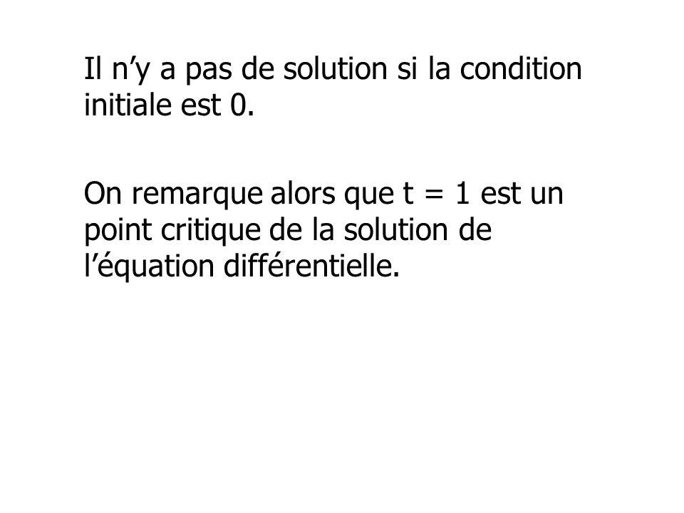 Il ny a pas de solution si la condition initiale est 0. On remarque alors que t = 1 est un point critique de la solution de léquation différentielle.