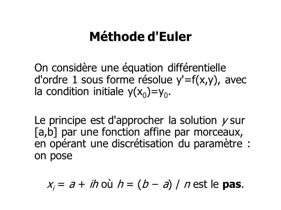 Méthode d'Euler On considère une équation différentielle d'ordre 1 sous forme résolue y'=f(x,y), avec la condition initiale y(x 0 )=y 0. Le principe e