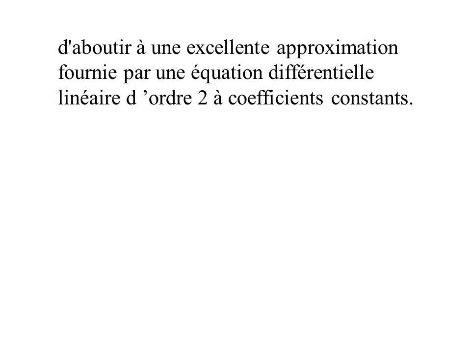 d'aboutir à une excellente approximation fournie par une équation différentielle linéaire d ordre 2 à coefficients constants.