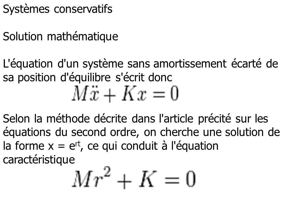 Systèmes conservatifs Solution mathématique L'équation d'un système sans amortissement écarté de sa position d'équilibre s'écrit donc Selon la méthode
