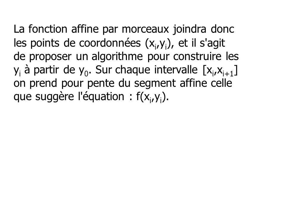 La fonction affine par morceaux joindra donc les points de coordonnées (x i,y i ), et il s'agit de proposer un algorithme pour construire les y i à pa