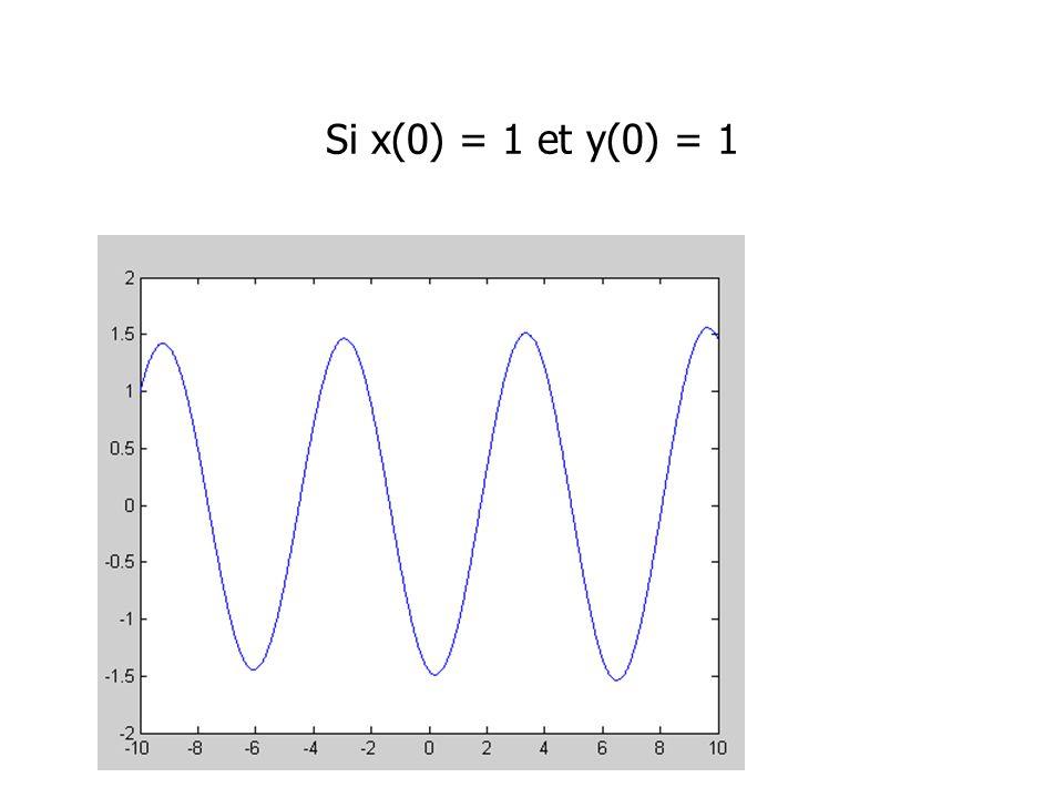 Si x(0) = 1 et y(0) = 1