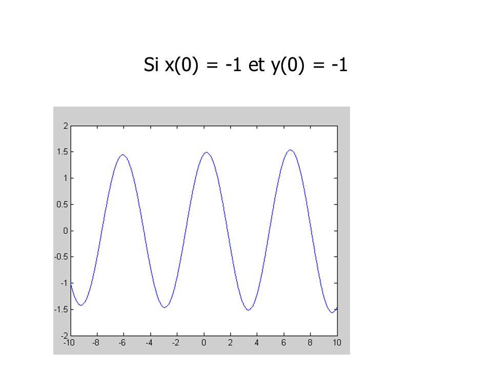 Si x(0) = -1 et y(0) = -1