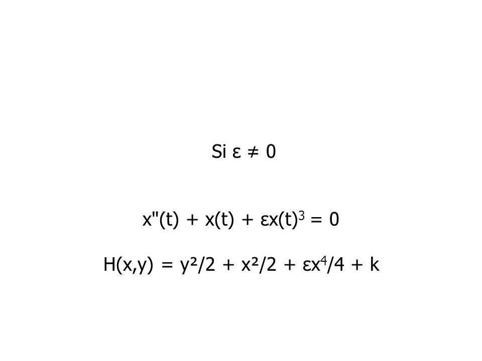 Si ε 0 x