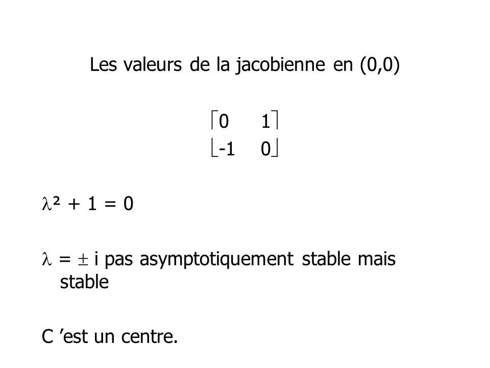 Les valeurs de la jacobienne en (0,0) 01 -10 ² + 1 = 0 = i pas asymptotiquement stable mais stable C est un centre.