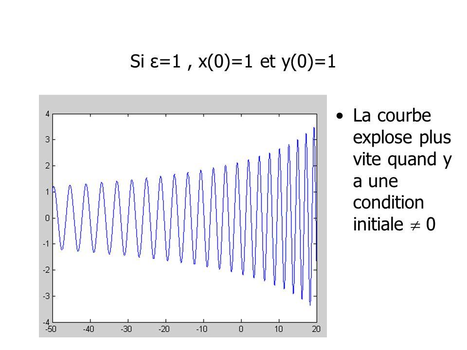 Si ε=1, x(0)=1 et y(0)=1 La courbe explose plus vite quand y a une condition initiale 0