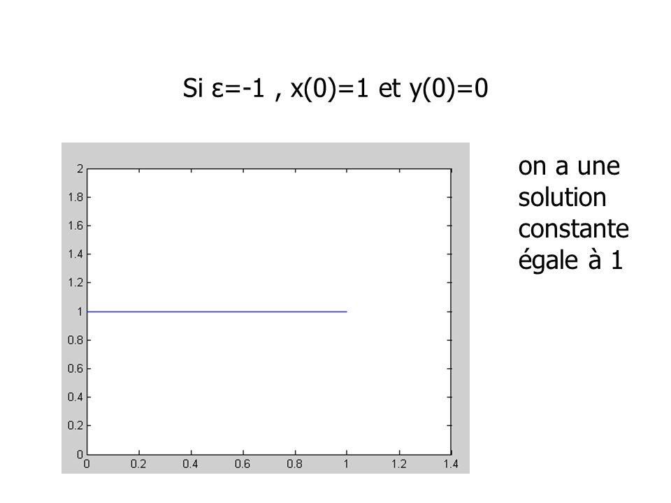 Si ε=-1, x(0)=1 et y(0)=0 on a une solution constante égale à 1