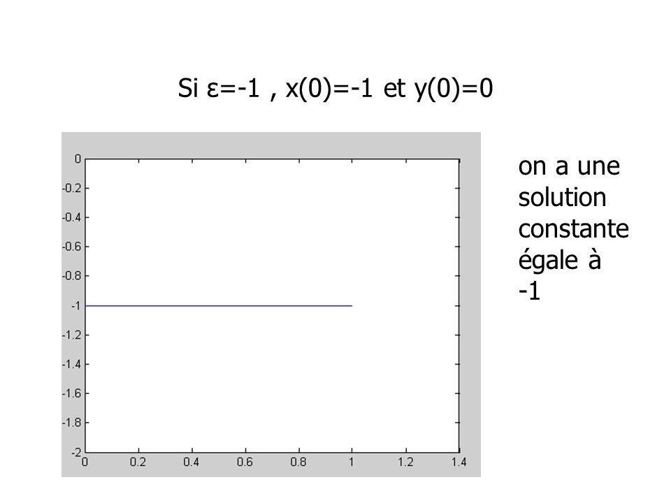 Si ε=-1, x(0)=-1 et y(0)=0 on a une solution constante égale à -1