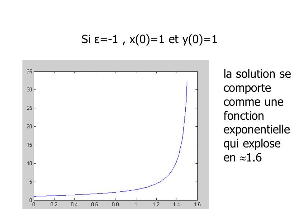 Si ε=-1, x(0)=1 et y(0)=1 la solution se comporte comme une fonction exponentielle qui explose en 1.6