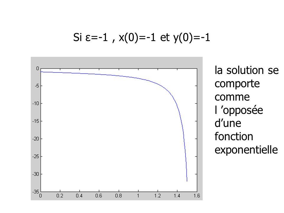 Si ε=-1, x(0)=-1 et y(0)=-1 la solution se comporte comme l opposée dune fonction exponentielle