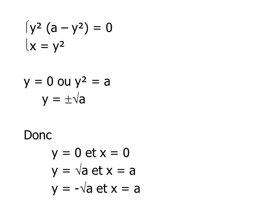 y² (a – y²) = 0 x = y² y = 0 ou y² = a y = a Donc y = 0 et x = 0 y = a et x = a y = - a et x = a