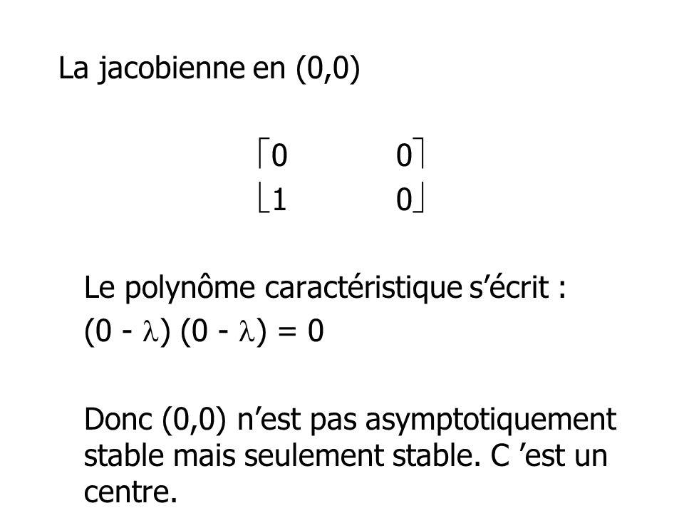 La jacobienne en (0,0) 0 10 Le polynôme caractéristique sécrit : (0 - ) (0 - ) = 0 Donc (0,0) nest pas asymptotiquement stable mais seulement stable.