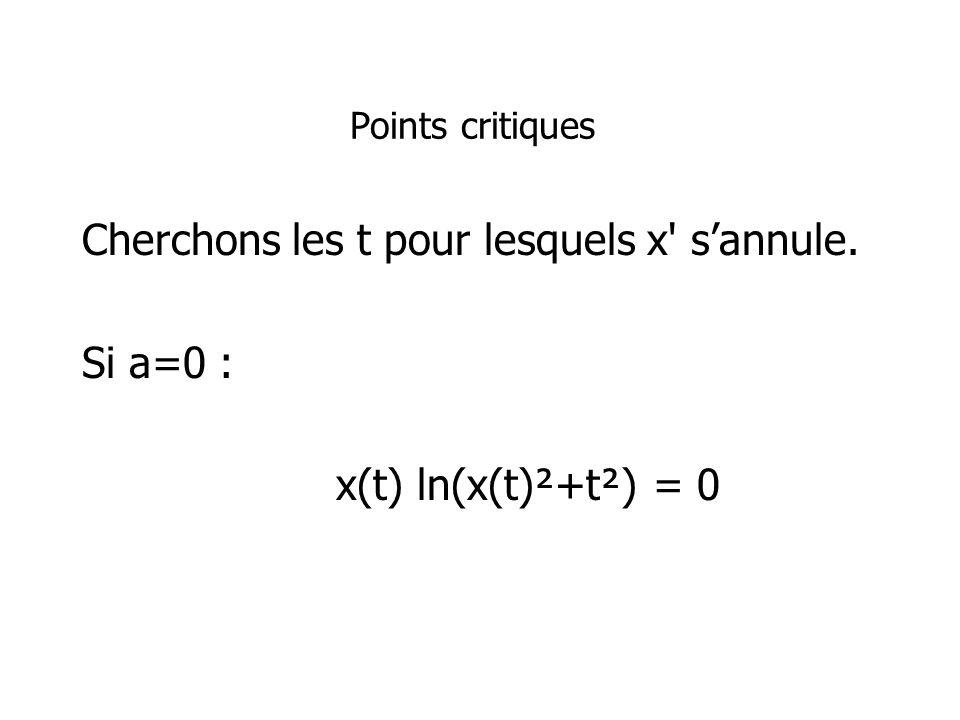Points critiques Cherchons les t pour lesquels x' sannule. Si a=0 : x(t) ln(x(t)²+t²) = 0