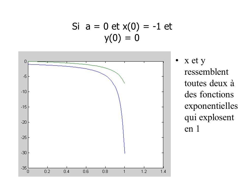 Si a = 0 et x(0) = -1 et y(0) = 0 x et y ressemblent toutes deux à des fonctions exponentielles qui explosent en 1