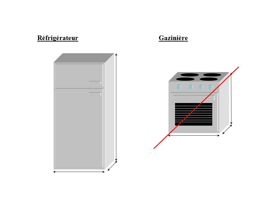 RéfrigérateurGazinière