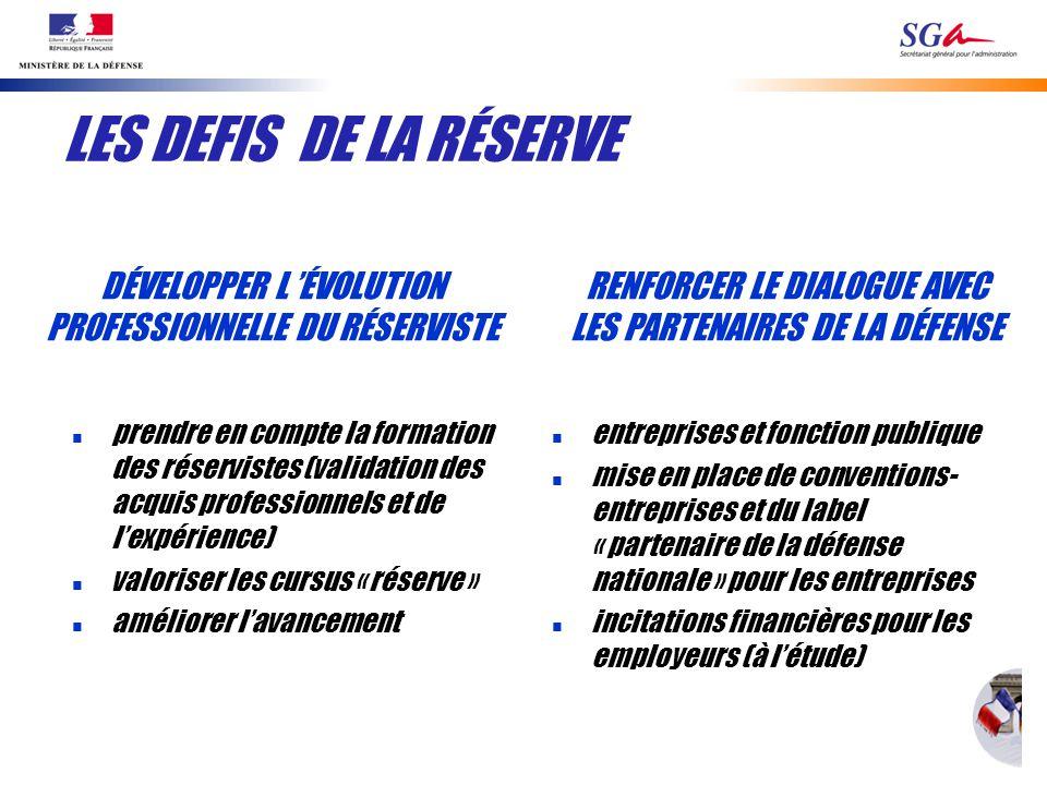 LES DEFIS DE LA RÉSERVE n prendre en compte la formation des réservistes (validation des acquis professionnels et de lexpérience) n valoriser les curs