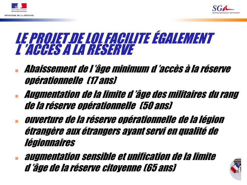 LE PROJET DE LOI FACILITE ÉGALEMENT L ACCÈS À LA RÉSERVE n Abaissement de l âge minimum d accès à la réserve opérationnelle (17 ans) n Augmentation de
