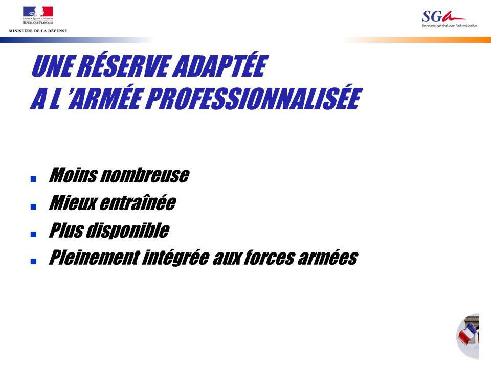 DEUX GRANDS ENSEMBLES LA RESERVE OPERATIONNELLE Composée de volontaires et des disponibles affectés LA RESERVE CITOYENNE Composée de volontaires agréés et des disponibles non-affectés