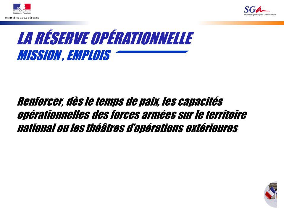 Renforcer, dès le temps de paix, les capacités opérationnelles des forces armées sur le territoire national ou les théâtres dopérations extérieures LA RÉSERVE OPÉRATIONNELLE MISSION, EMPLOIS