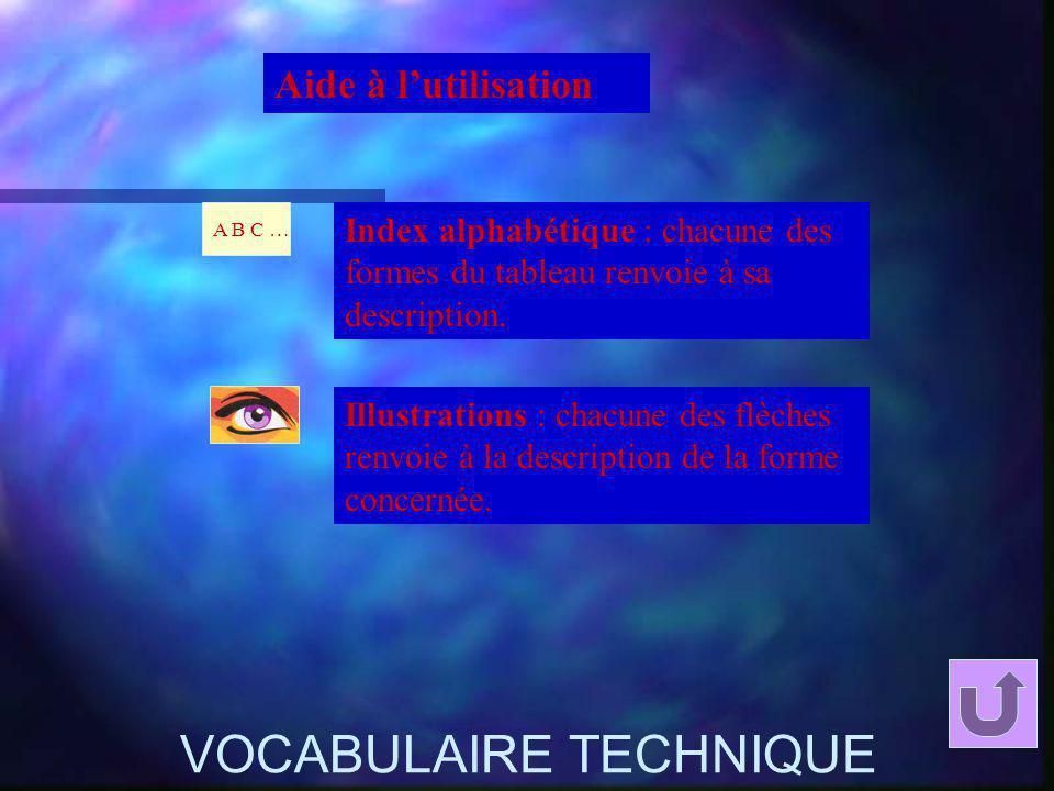 A B C … Index alphabétique : chacune des formes du tableau renvoie à sa description. Illustrations : chacune des flèches renvoie à la description de l