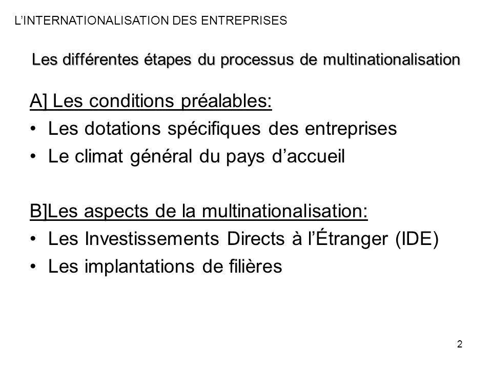 2 Les différentes étapes du processus de multinationalisation A] Les conditions préalables: Les dotations spécifiques des entreprises Le climat généra