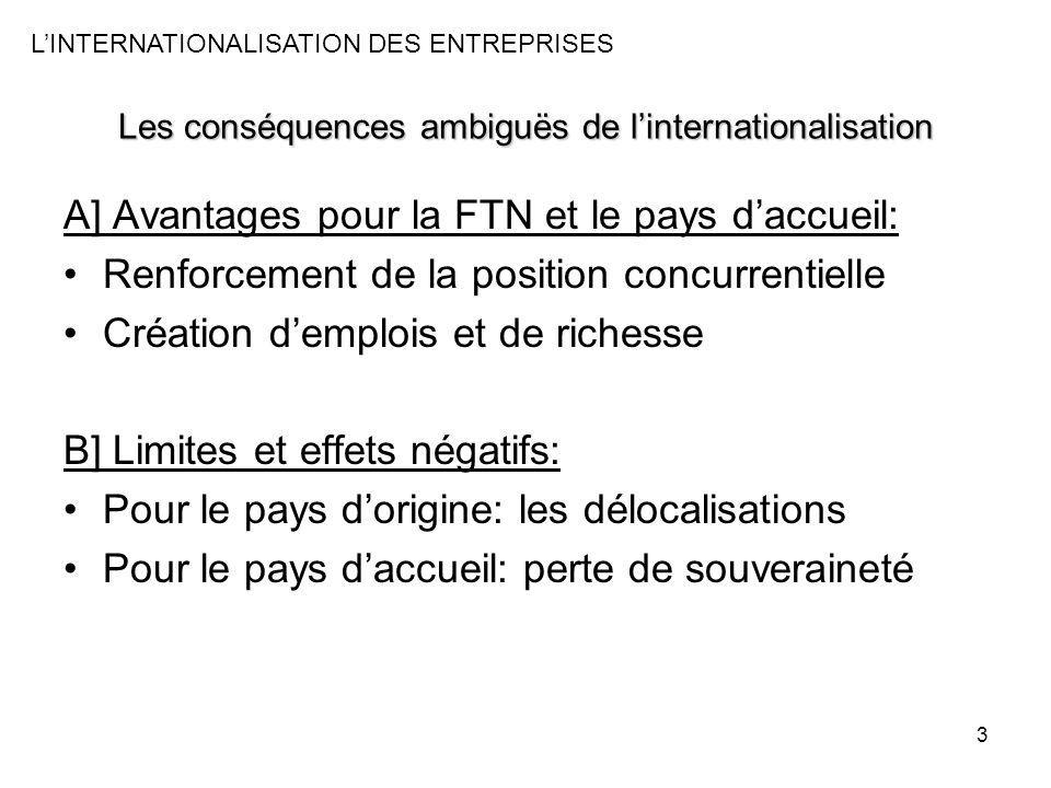 3 A] Avantages pour la FTN et le pays daccueil: Renforcement de la position concurrentielle Création demplois et de richesse B] Limites et effets néga