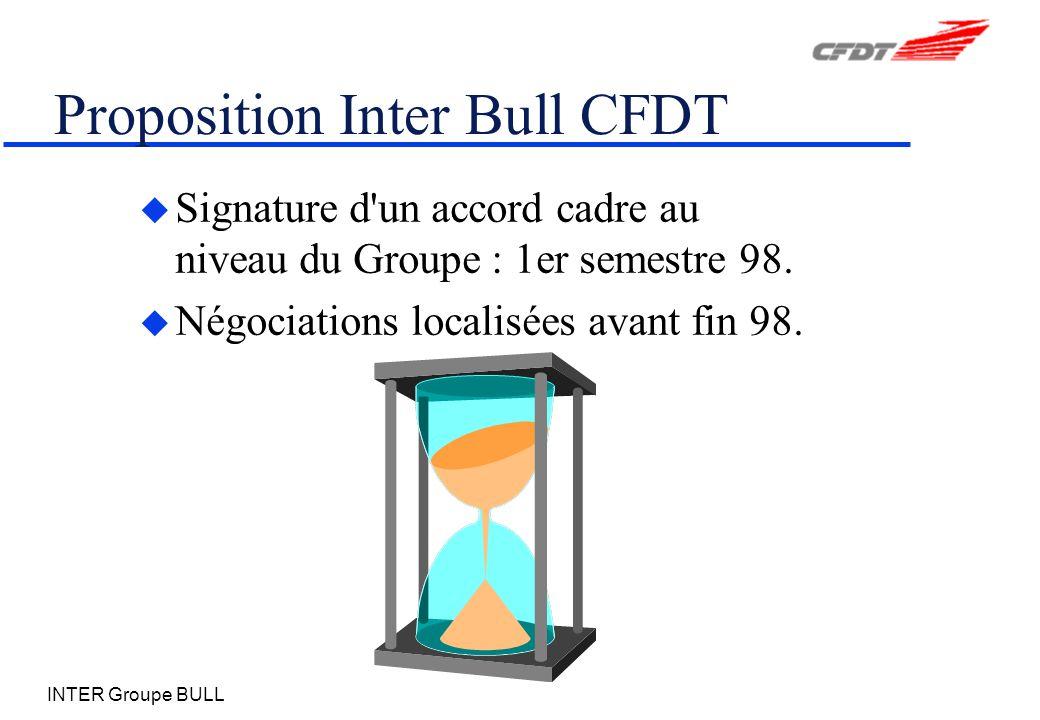 INTER Groupe BULL Proposition Inter Bull CFDT u Signature d un accord cadre au niveau du Groupe : 1er semestre 98.