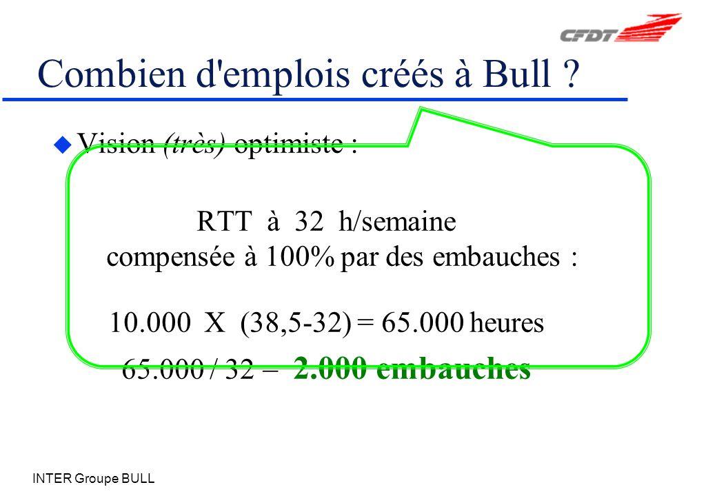 INTER Groupe BULL Combien d emplois créés à Bull .
