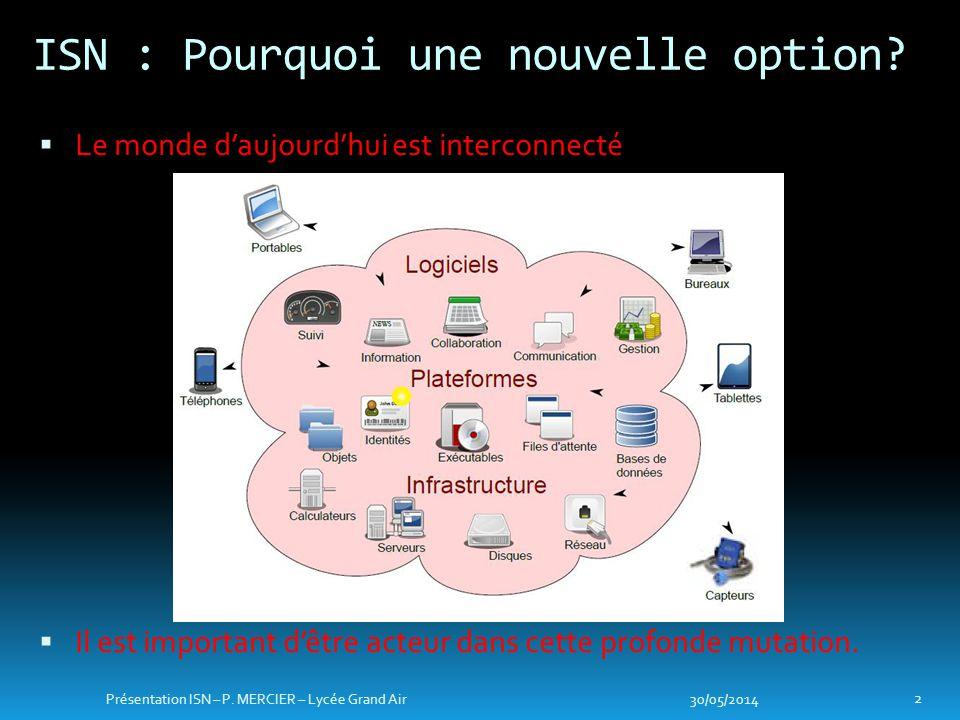 ISN : Pourquoi une nouvelle option? Le monde daujourdhui est interconnecté Il est important dêtre acteur dans cette profonde mutation. 30/05/2014 2 Pr