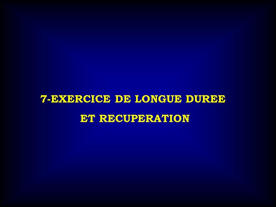 7-EXERCICE DE LONGUE DUREE ET RECUPERATION