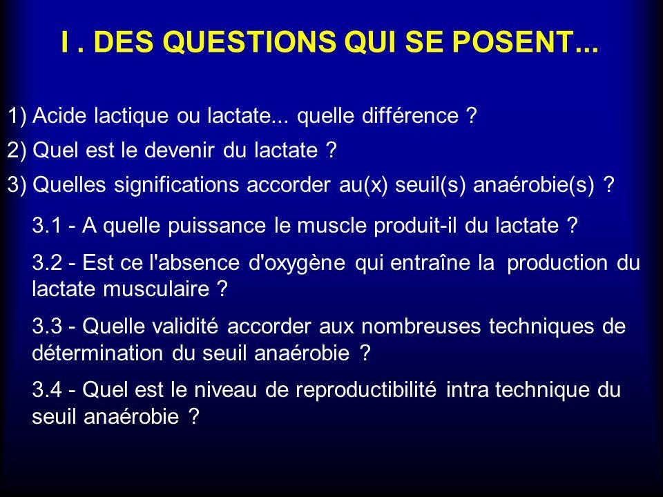 I. DES QUESTIONS QUI SE POSENT... 1) Acide lactique ou lactate... quelle différence ? 2) Quel est le devenir du lactate ? 3) Quelles significations ac