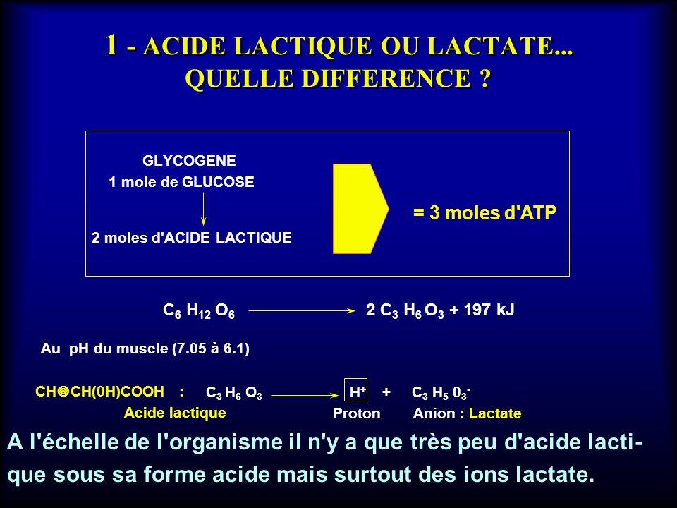 1 - ACIDE LACTIQUE OU LACTATE... QUELLE DIFFERENCE ? GLYCOGENE 1 mole de GLUCOSE 2 moles d'ACIDE LACTIQUE C 6 H 12 O 6 2 C 3 H 6 O 3 + 197 kJ Au pH du