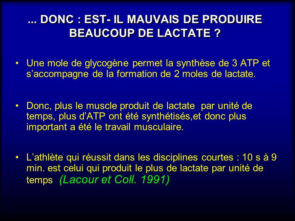... DONC : EST- IL MAUVAIS DE PRODUIRE BEAUCOUP DE LACTATE ? Une mole de glycogène permet la synthèse de 3 ATP et saccompagne de la formation de 2 mol