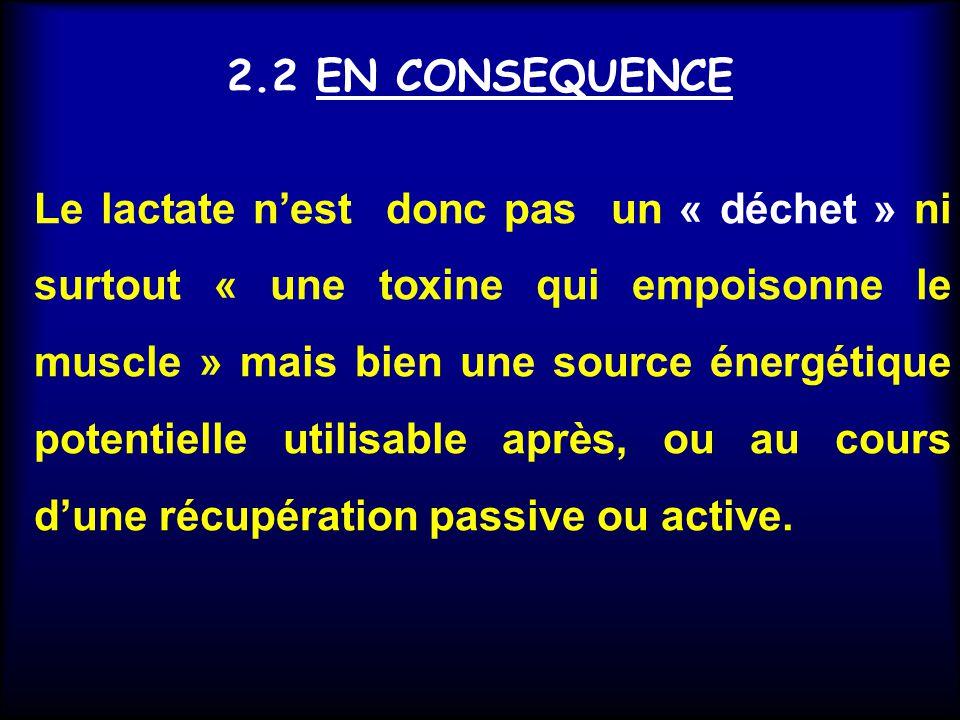 2.2 EN CONSEQUENCE Le lactate nest donc pas un « déchet » ni surtout « une toxine qui empoisonne le muscle » mais bien une source énergétique potentie