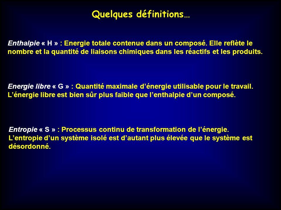 Quelques définitions… Enthalpie « H » : Energie totale contenue dans un composé. Elle reflète le nombre et la quantité de liaisons chimiques dans les