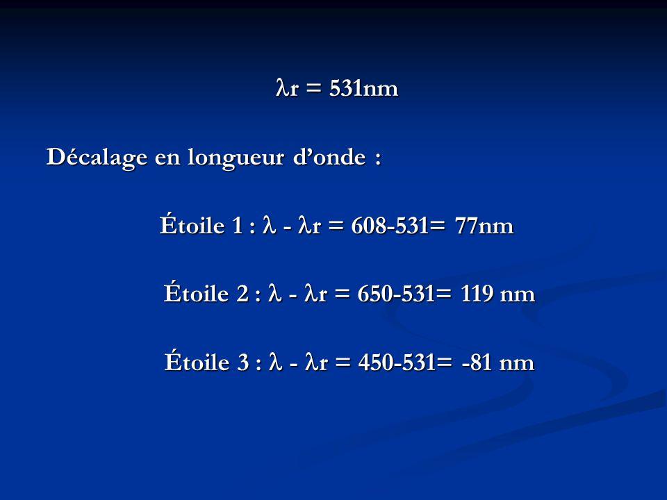 r = 531nm r = 531nm Décalage en longueur donde : Étoile 1 : - r = 608-531= 77nm Étoile 2 : - r = 650-531= 119 nm Étoile 3 : - r = 450-531= -81 nm