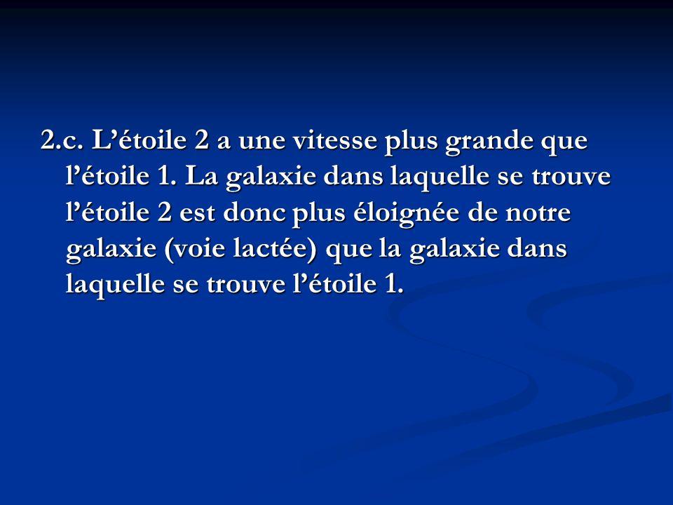 2.c. Létoile 2 a une vitesse plus grande que létoile 1. La galaxie dans laquelle se trouve létoile 2 est donc plus éloignée de notre galaxie (voie lac