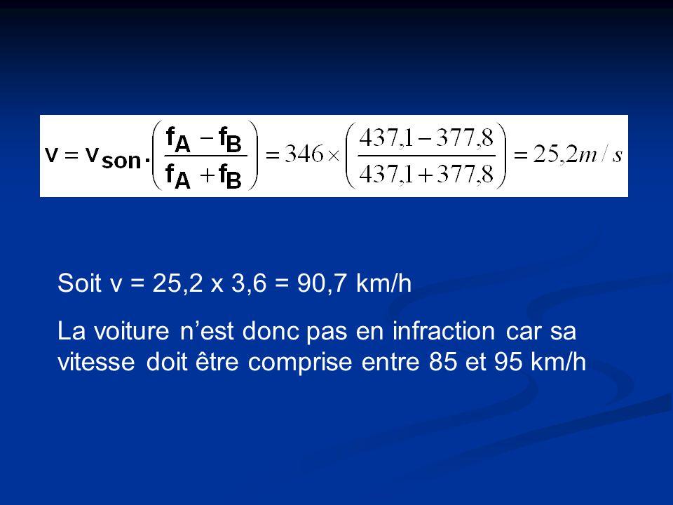 Soit v = 25,2 x 3,6 = 90,7 km/h La voiture nest donc pas en infraction car sa vitesse doit être comprise entre 85 et 95 km/h