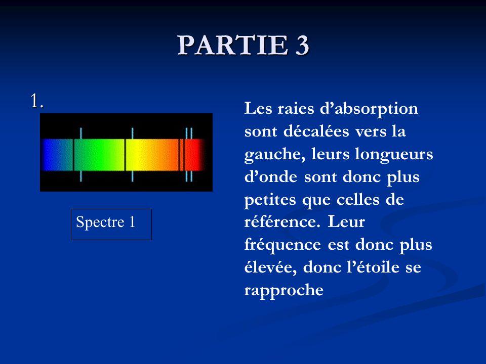 PARTIE 3 1. Spectre 1 Les raies dabsorption sont décalées vers la gauche, leurs longueurs donde sont donc plus petites que celles de référence. Leur f