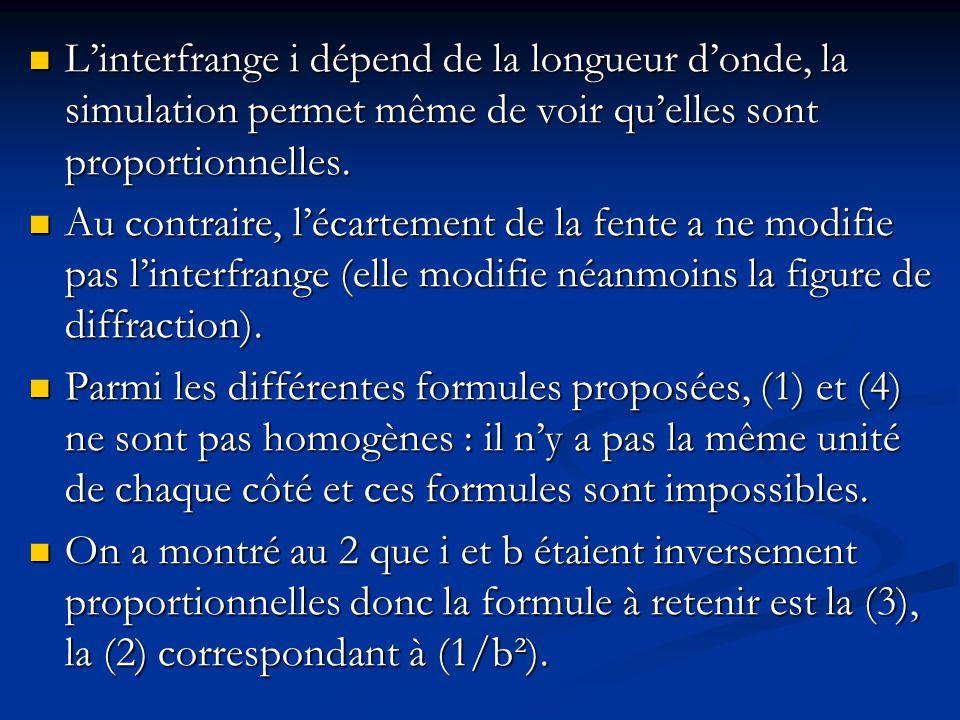 Linterfrange i dépend de la longueur donde, la simulation permet même de voir quelles sont proportionnelles. Linterfrange i dépend de la longueur dond