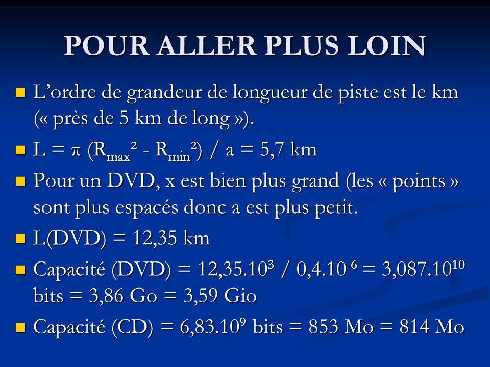 POUR ALLER PLUS LOIN Lordre de grandeur de longueur de piste est le km (« près de 5 km de long »). Lordre de grandeur de longueur de piste est le km (